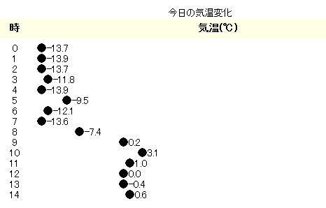 tenki.2012.2.6.jpg